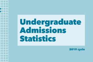 Undergraduate Admissions Statistics (1)