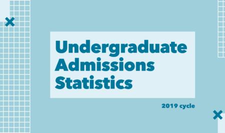Undergraduate Admissions Statistics – 2019 cycle